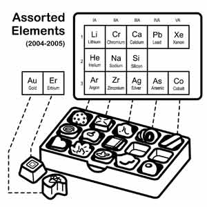 Assorted Elements